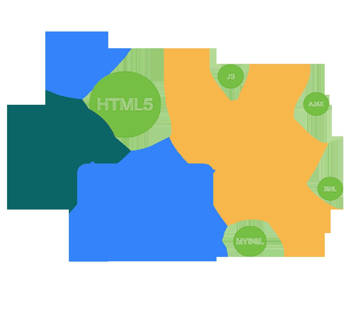 custom-web-development-introductory-paragraph-image
